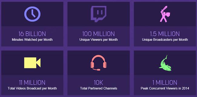 Twitch_Chollometro_ventajas_comunidad_juegos_twitch