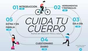 Rutinas de entrenamiento gratuitas para grandes y pequeños #quedateencasa