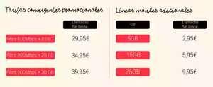 Nuevas tarifas Lowi de Fibra+Movil