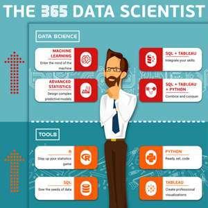 GRATIS :: Acceso a todos los cursos de DATA SCIENCE | 1 mes