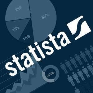 GRATIS :: Statista Premium   Datos estadísticos +80.000 temas +22.500 fuentes