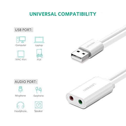 UGREEN Tarjeta de Sonido USB Externa Adaptador Audio y Micrófono