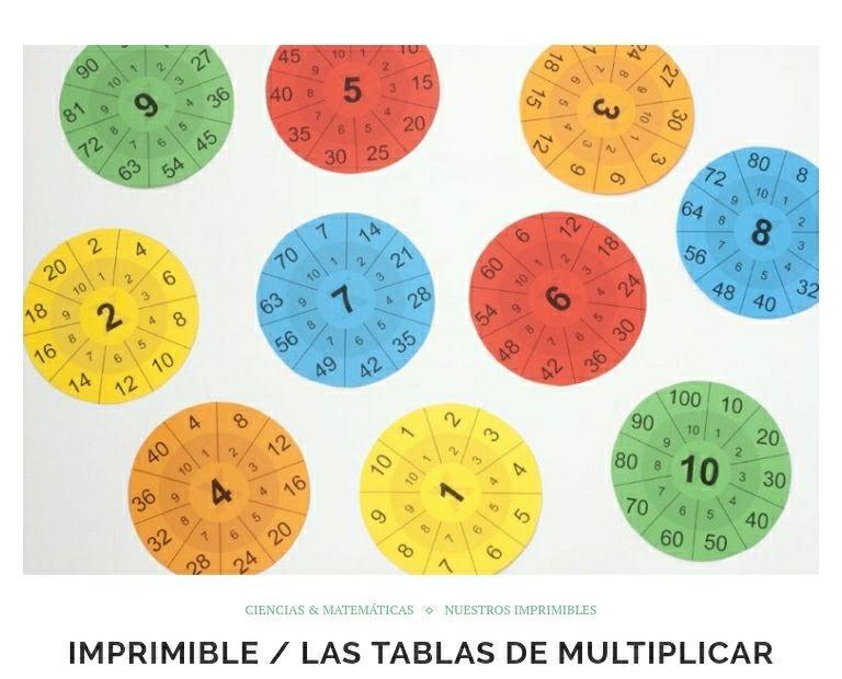 MANUALIDADES  TABLAS DE MULTIPLICAR TOTALMENTE GRATIS  Y Más.....