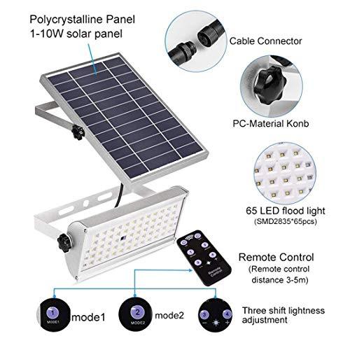 65LED 1500LM solar Sensor movimiento y Mando