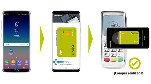 5€ de Regalo con Bankia y Samsung Pay