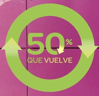 50% de reembolso en nuestra compra con Carrefour