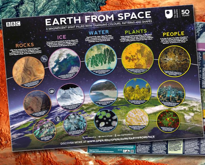 Varios Carteles y folletos gratis de los programas favoritos BBC/Open University