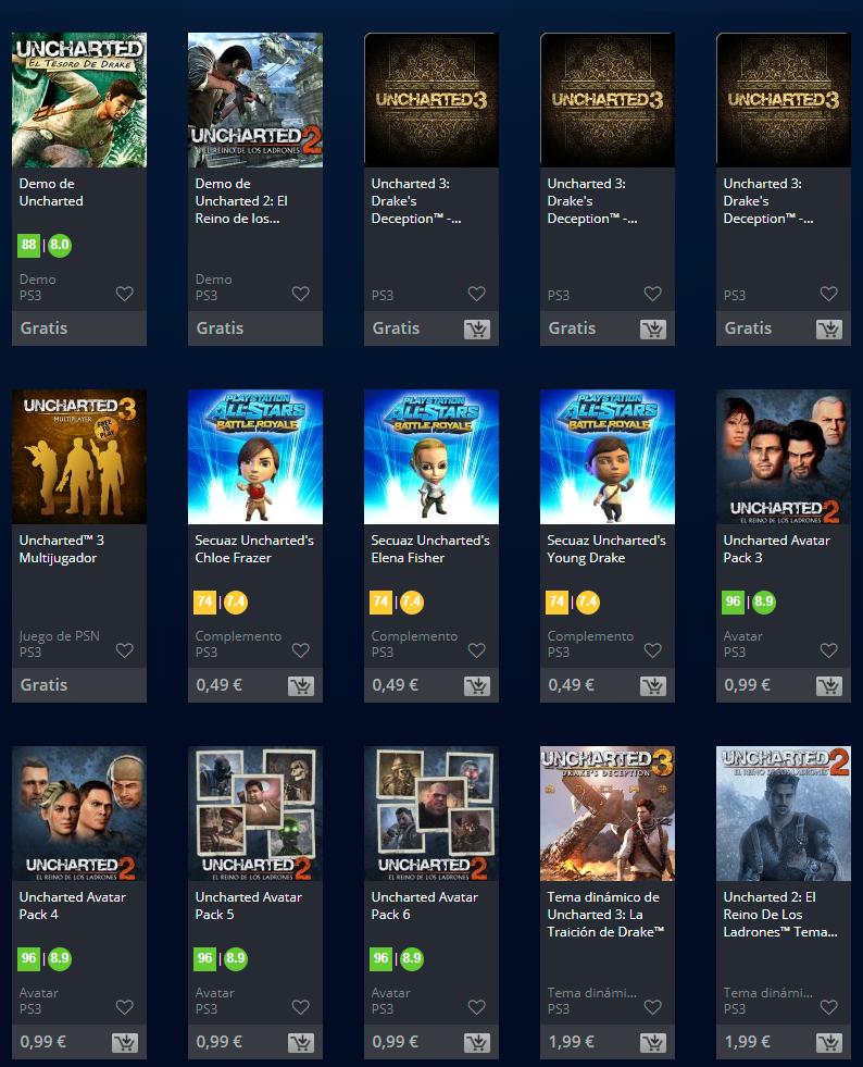 DLC Gratis: The last of us, Uncharted 2 y 3 Multijugador (PS3)