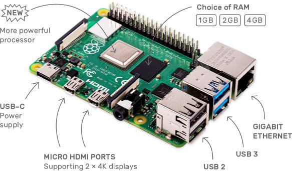 Nueva Raspberry Pi 4 desde 35$
