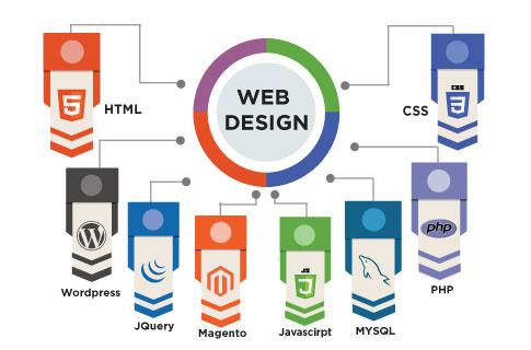 Cursos orientados a Web y UX (Udemy, Español)