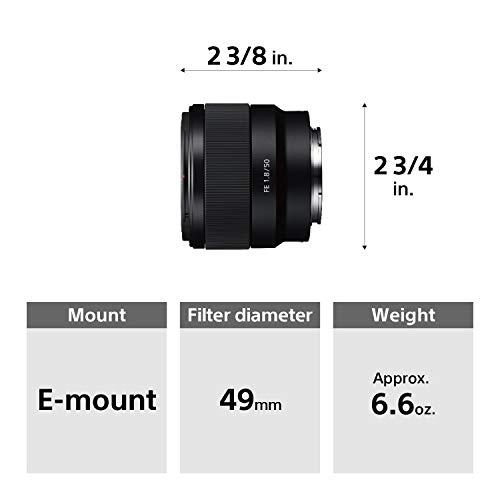 Objetivo Sony 50mm F1,8