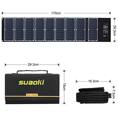 Suaoki - 60W Cargador Panel Solar