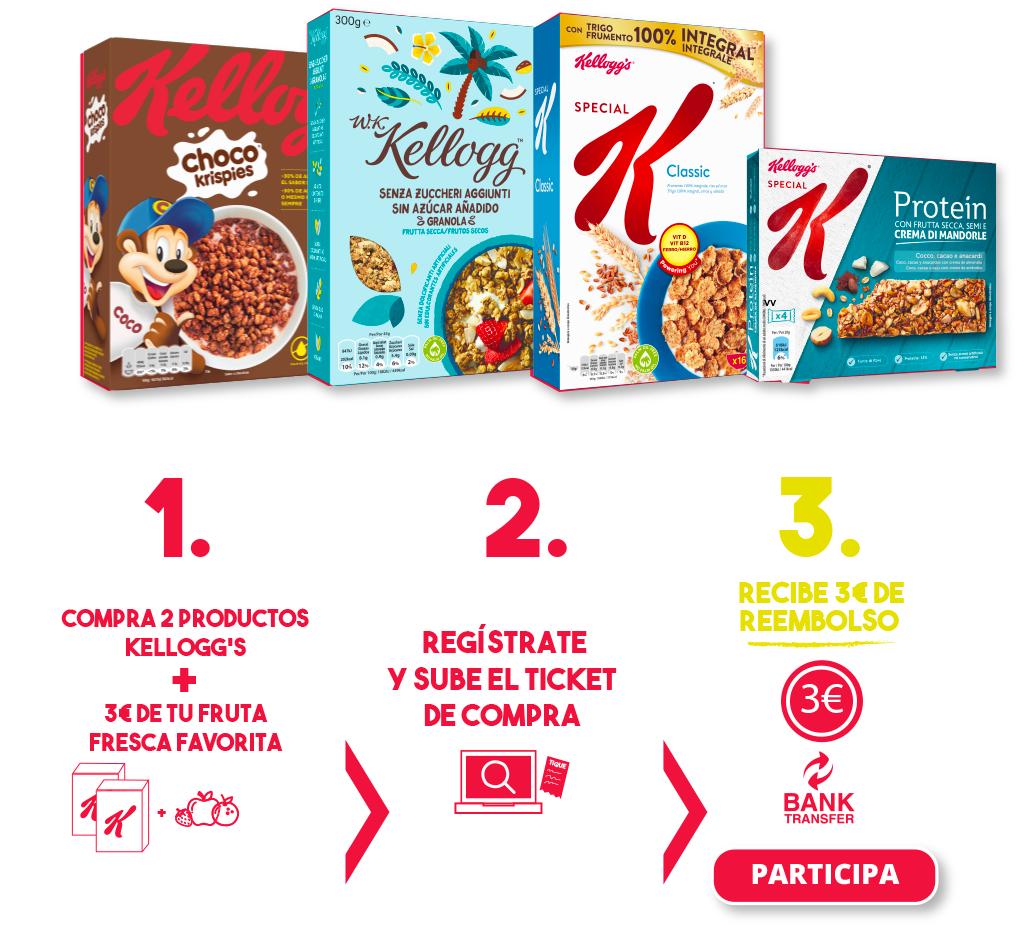 Reembolso de 3€ comprando 2 Prod. Kellogs + 3€ en fruta SOLO Supersol y Condis