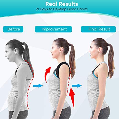 Corrector Postura Espalda Hombre y Mujeres