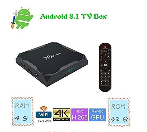 TV Box X96 Max 4GB de ram y 32 gb
