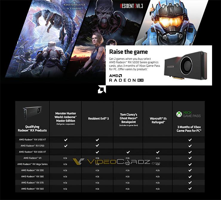 Juegos gratis y 3 meses Xbox Game Pass con la compra de gráficas AMD