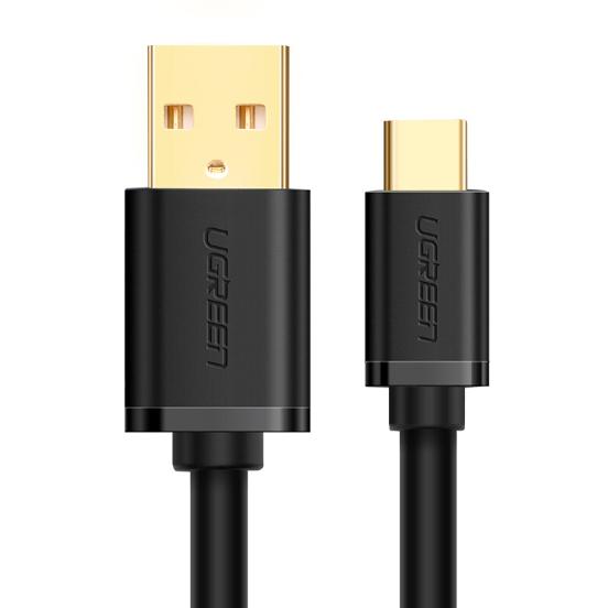 Cables TipoC de buena marca y para iPhone solo 0.8€