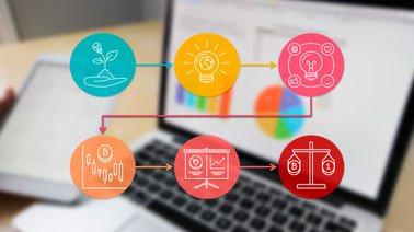 Curso de Emprendimiento tecnológico, en español