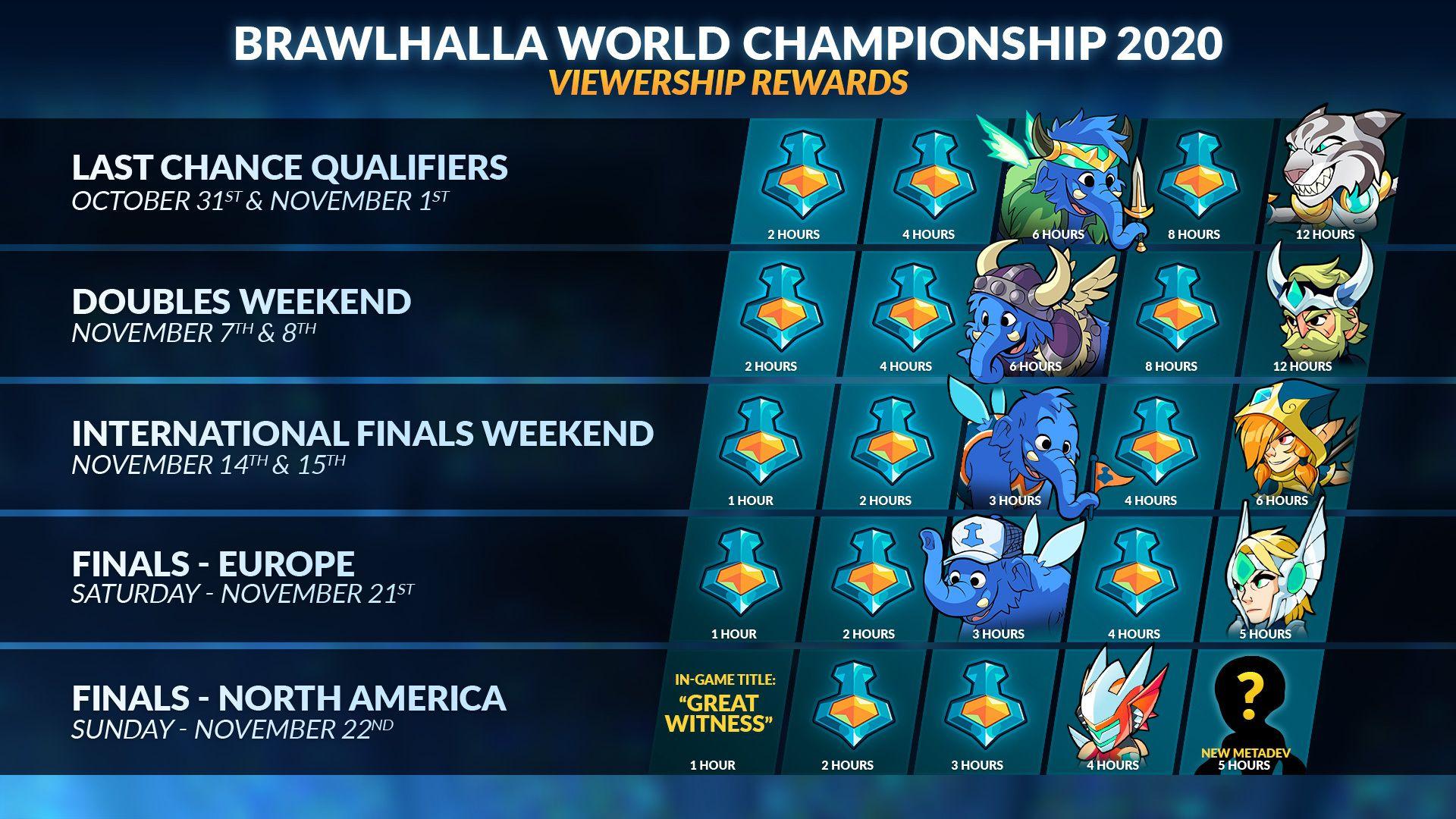 Colores exclusivos y skins limitadas GRATIS Brawlhalla por ver el campeonato mundial en Twitch.