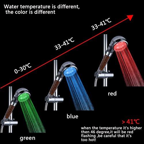 Alcachofa de ducha LED 3 colores