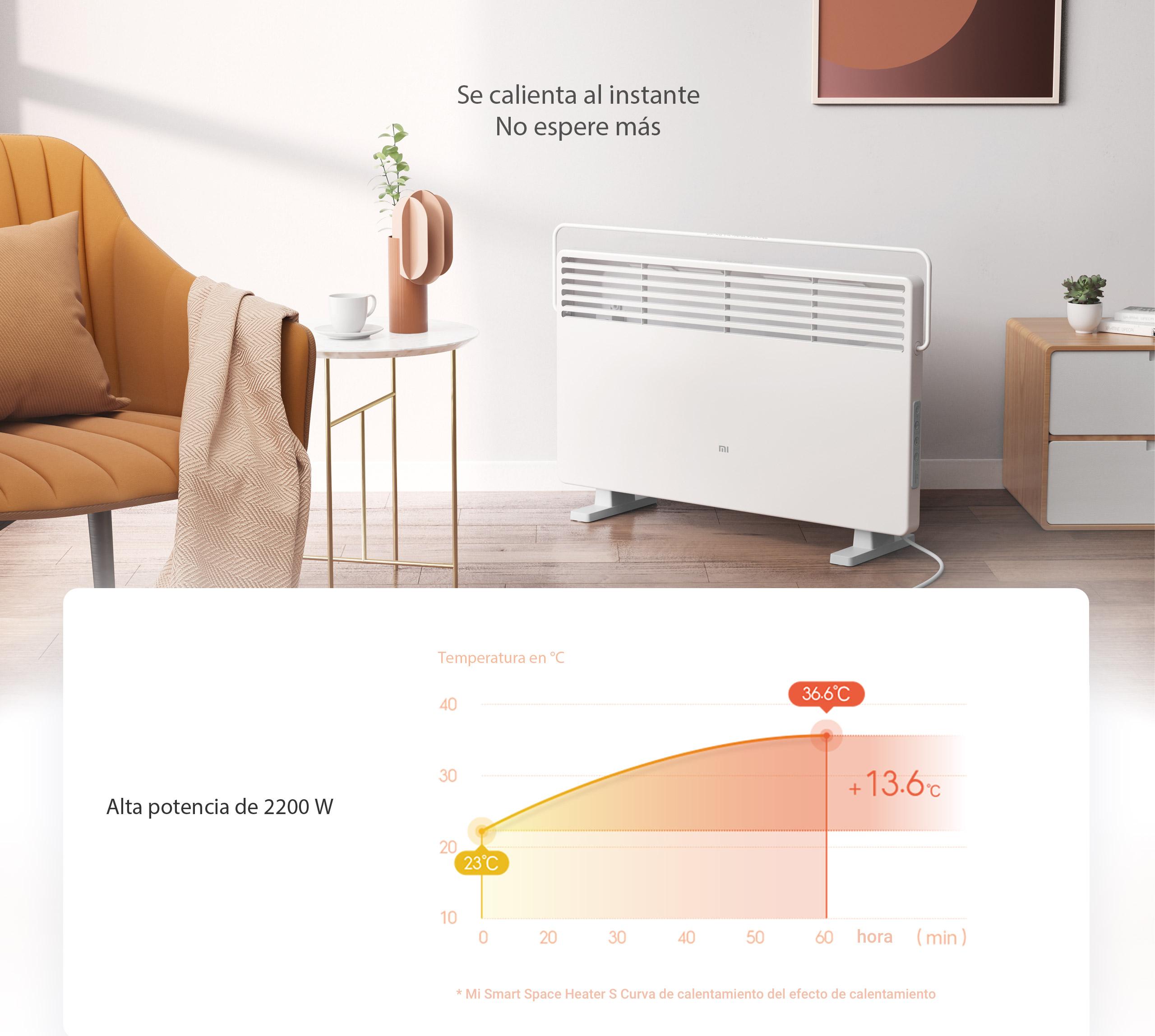 Calefactor Eléctrico Inteligente Xiaomi Mi Smart Space Heater S