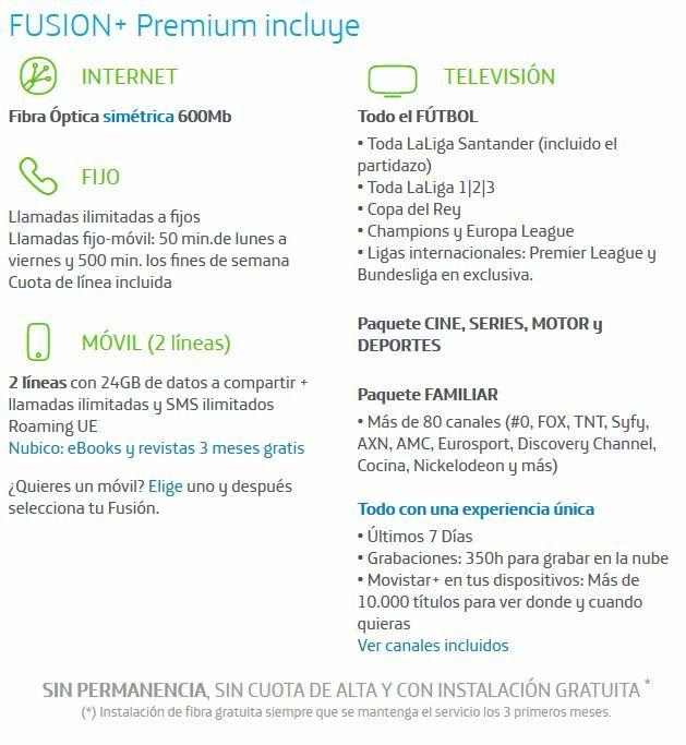 Movistar está ofreciendo Fusion+ al 50% para clientes Vodafone/Yoigo