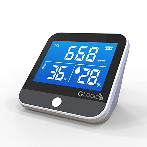 Detector de CO2 Medidor de la calidad del aire