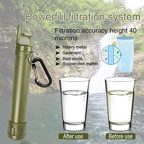 1500L Sistema de Filtración de Agua Purificador de Agua Portátil para Excursionismo. Por 9,99€