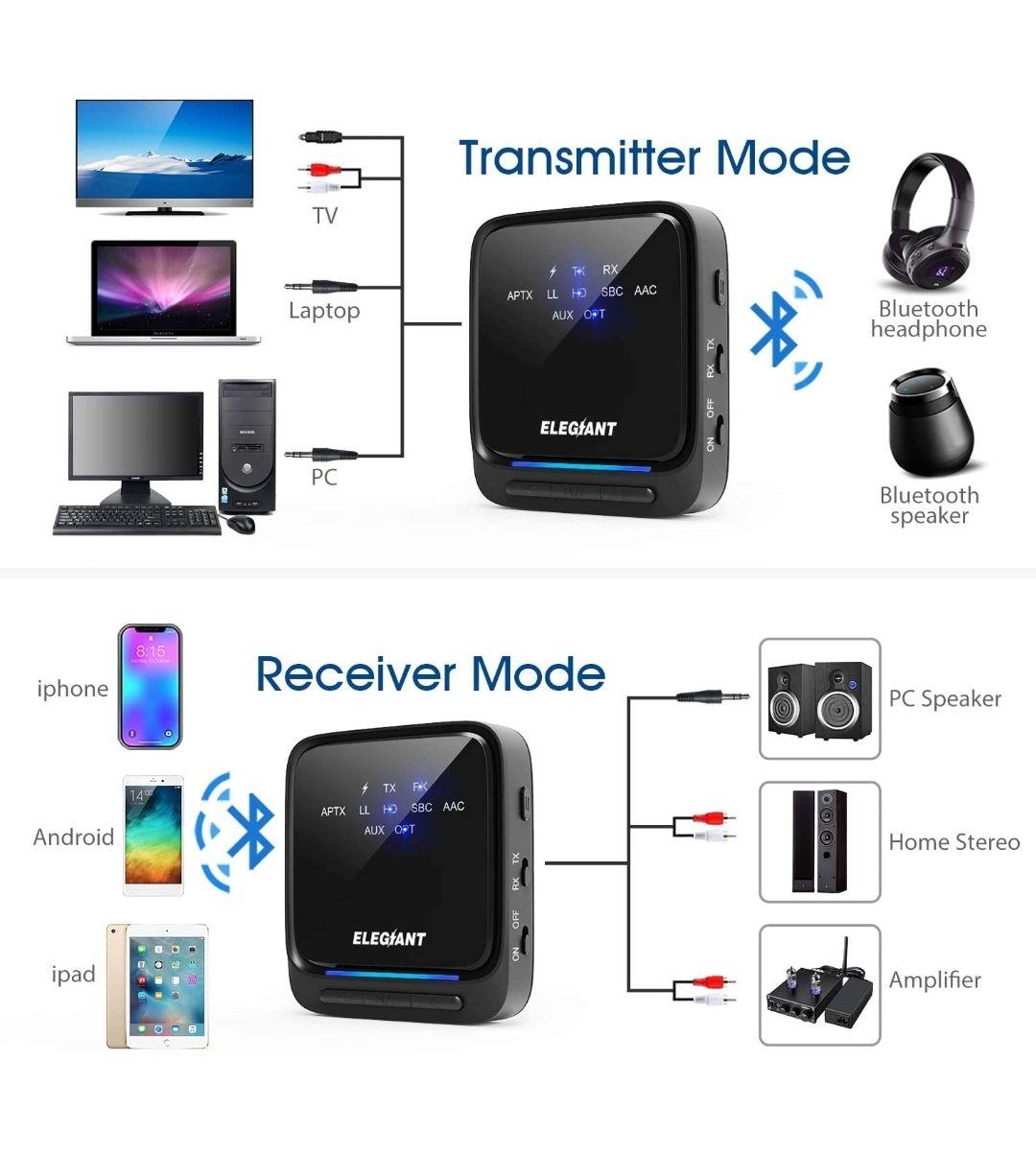 Transmisor Bluetooth 5.0, Receptor Inalámbrico 2 en 1 Audio HD de Baja Latencia con Toslink Óptico/SPDIF