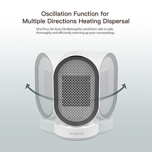 Calefactor Ventilador ceramico