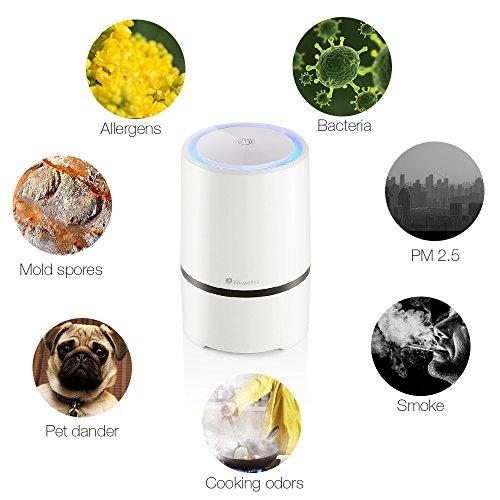 Purificador de aire Houzetek blanco por 9,99€ con código descuento, antes 29,99€!!