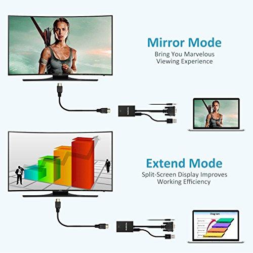VicTsing Conversor VGA a HDMI, amazon solo 4,99€